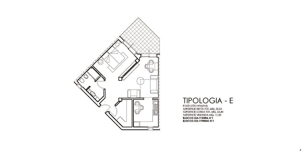 zona2a_tipologiae