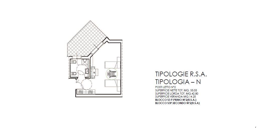 rsa_tipologia_n