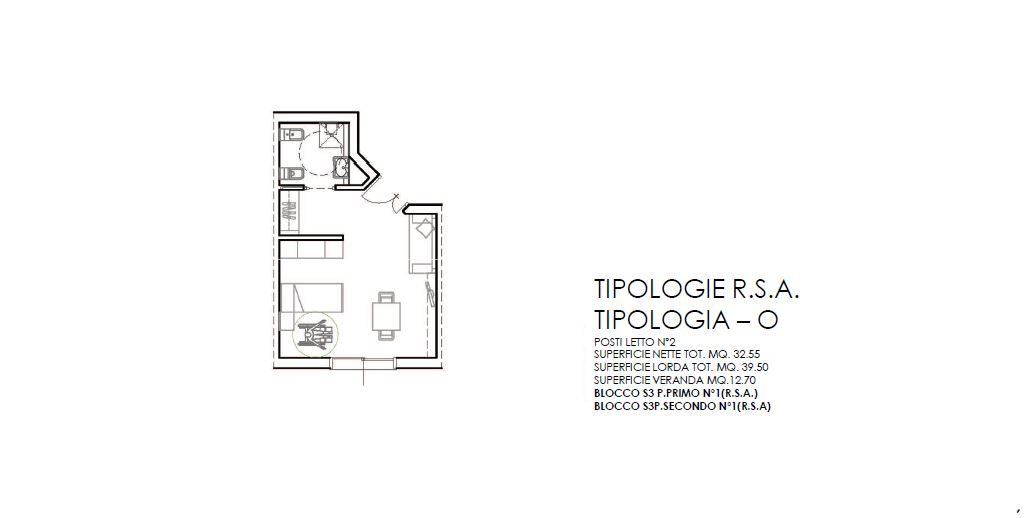 rsa_tipologia_o