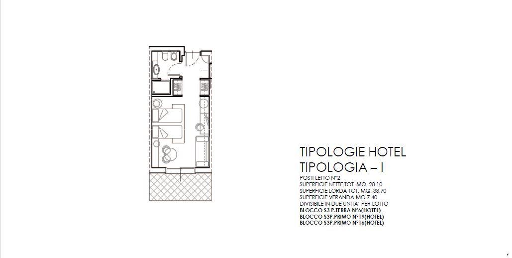 hotel_tipologia_i